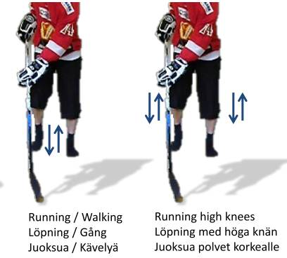 Hockey stick handling excercise / drill / practice