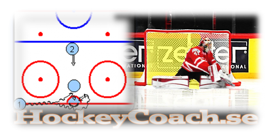 Hockey, goal, scoring, shooting, drills, practices, training