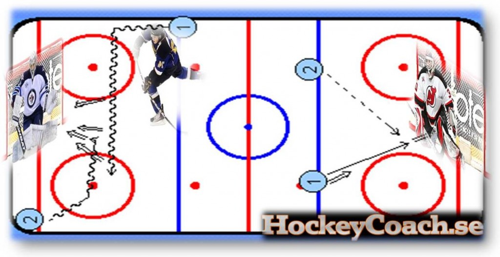 Hockey, Goal, Scoring, Drill, Practice, Training, Shooting