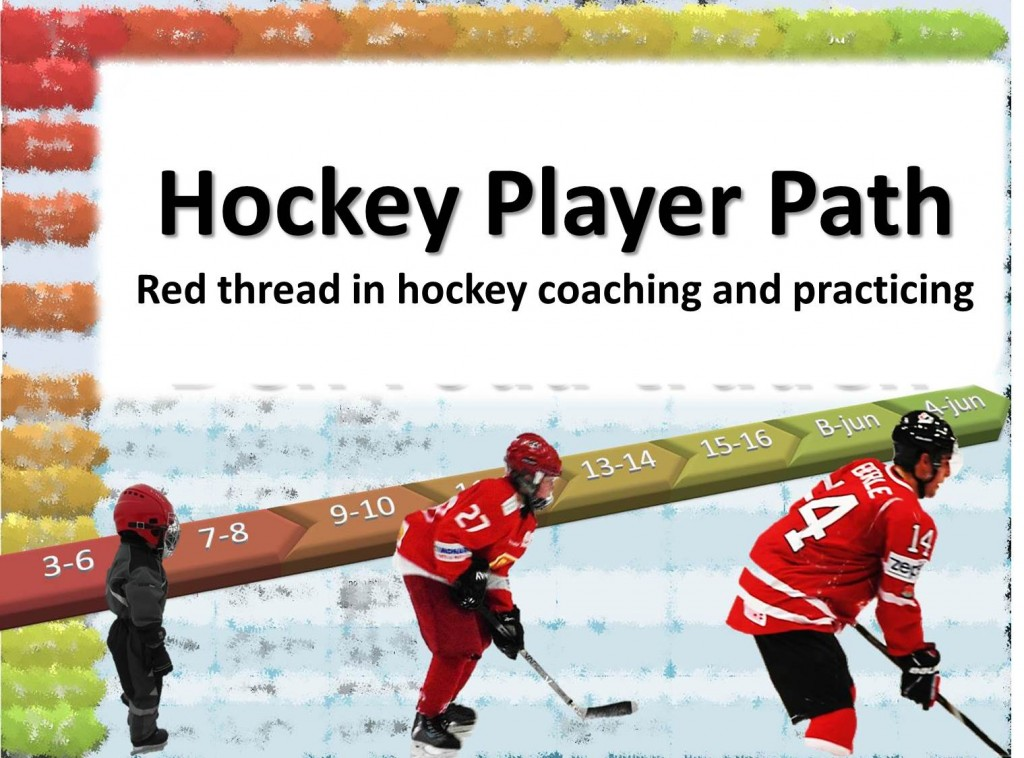 Hockey,Player,Path,Templates,Practice,Values,Drills,Coaching