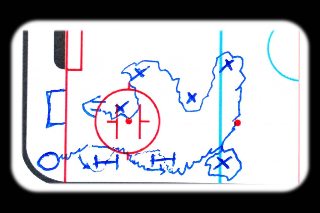 Youth hockey stickhandling practice drill
