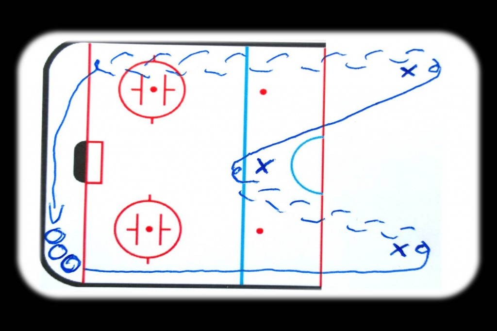 Hockey skating warm up drill on half ice
