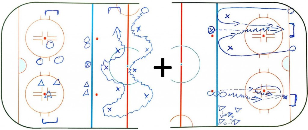 Put together complete hockey practices with these hockey drills for 9, 10, 11 years old