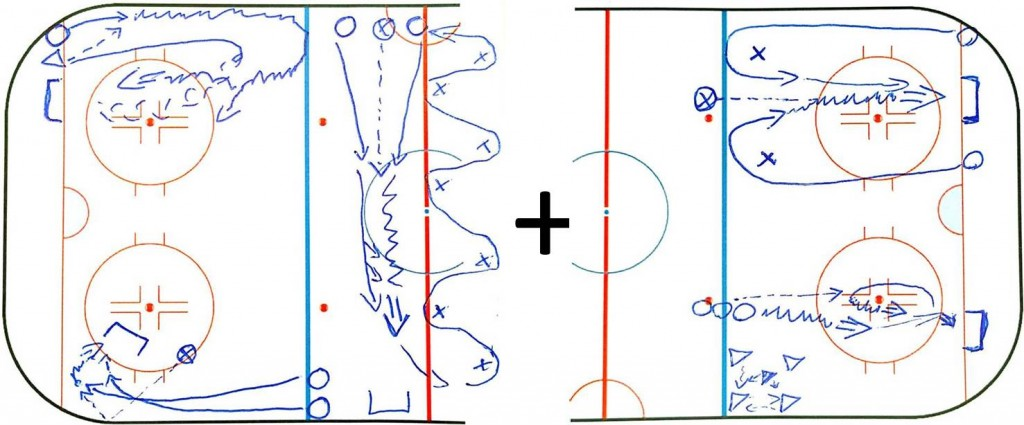 Mix hockey drills for new hockey practices 9, 10, 11 years old