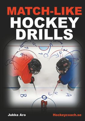 Matchlike Hockey Drills Practices